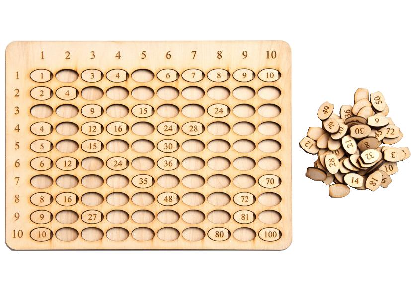 """Reizināšanas tabula veidota kā palīglīdzeklis reizrēķina apgūšanai spēles vai sacensības formātā, izmantojot redzes, kā arī mehānisko (pirkstu) atmiņu. Kombinatorikas princips – iespēja savienot horizontālās un vertikālās ailes informāciju, palīdz izprast reizināšanas būtību un reizrēķina apguvi no """"iekalšanas"""" padara viegli uztveramu, izprotamu un pārvērš par spēli."""