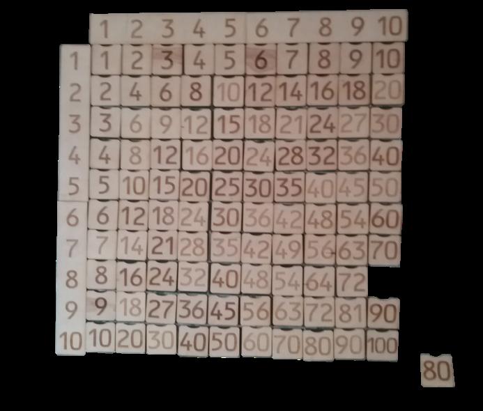 Reizrēķina tabula paredzēta darbam mācību procesa laikā, stiprināma ar magnētiem pie tāfeles.