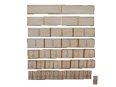 Daļas ir daļu apgūšanas materiāls, paredzēts frontālam darbam mācību procesa laikā,  stiprināms ar magnētiem pie tāfeles, kā arī darbam pie galda.  Komplektā ietilpst 8 vienāda izmēra taisnstūri (taisnstūra garums ir 30cm un tas  sakrīt ar otra daļu materiāla – riņķa izmēru) ar dalījumu no vesela līdz 1/16 daļai.