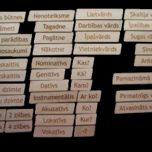 Gramatikas tēmu komplekts