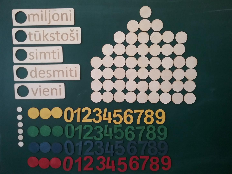Mācību materiāls skaitļu šķiru apgūšanai. Paredzēts frontālam darbam, stiprināms ar magnētiem pie tāfeles. Iespējams izmantot arī citu aritmētikas darbu veikšanai sākumskolās.