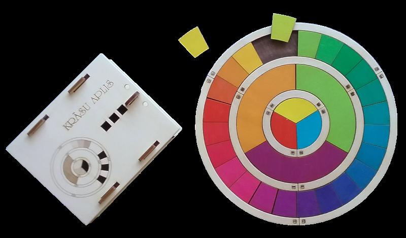 Mācību līdzeklis vizuālās mākslas pamatelementu – krāsu un to toņu iepazīšanai. Sastāv no 36 dažāda pamatkrāsu un dažādu no tām atvasināto toņu kauliņiem un riņķa veida pamatnes kauliņu ievietošanai, kā arī sešiem klucīšiem ar 36 atbilstošiem krāsu paraugiem.