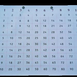 Reizināšanas tabula